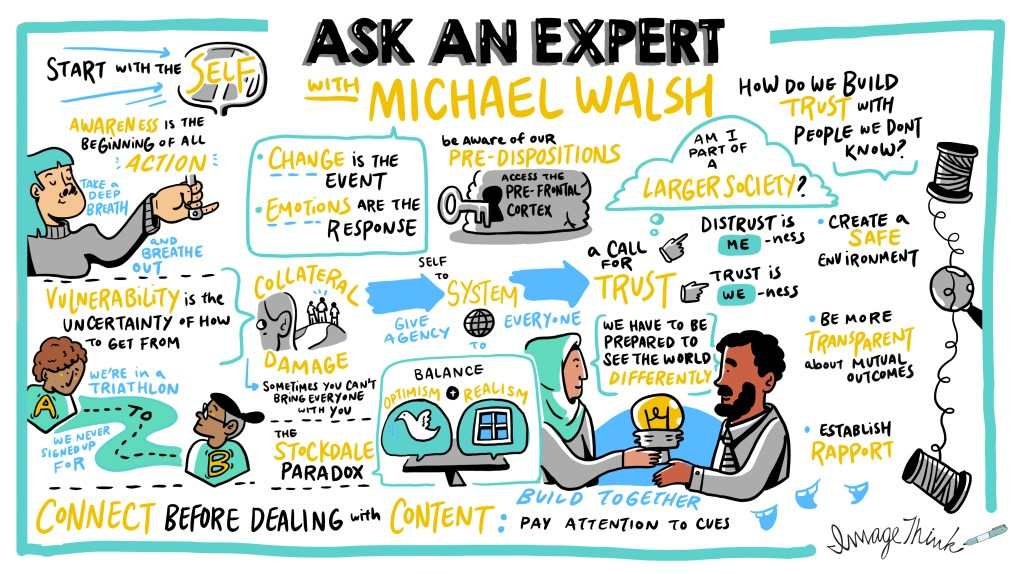 graphic recording visual notes from leadership discussion with michael walsh.