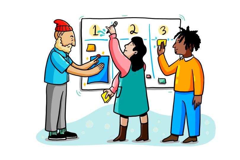 ImageThink whiteboarding and creative brainstorming workshops inspire creativity