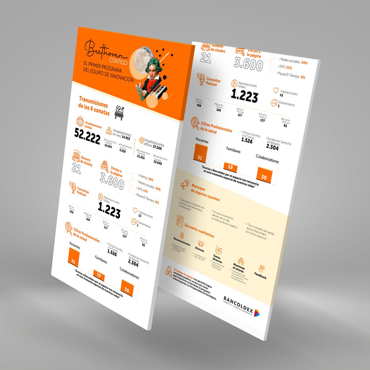 infografia Bancoldex Imaginario