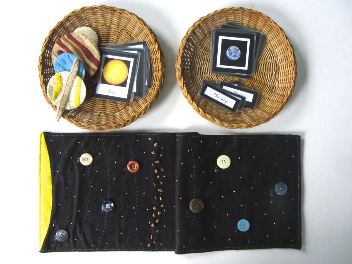 Solar System Unit With 3 Part Cards