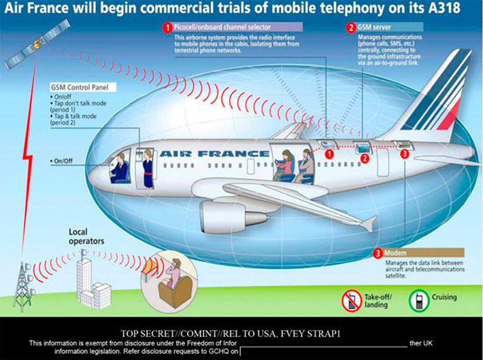 NSA et espionnage des longs et moyens courriers
