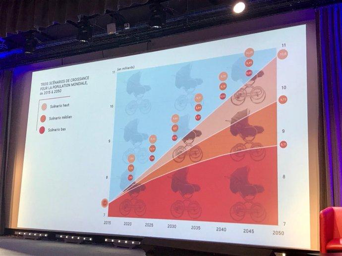 le futur de la mobilité en 2038