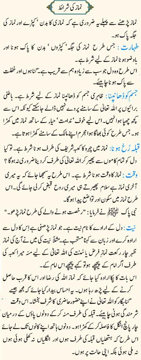 Namaz Ki Sharait