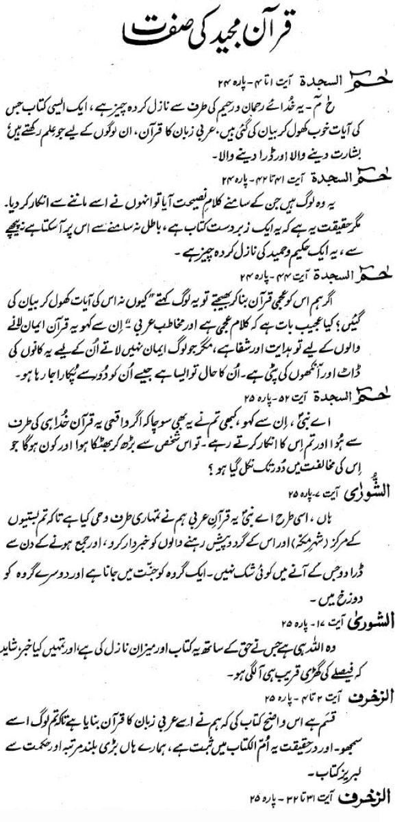 Quran Majeed Ki Sifaat