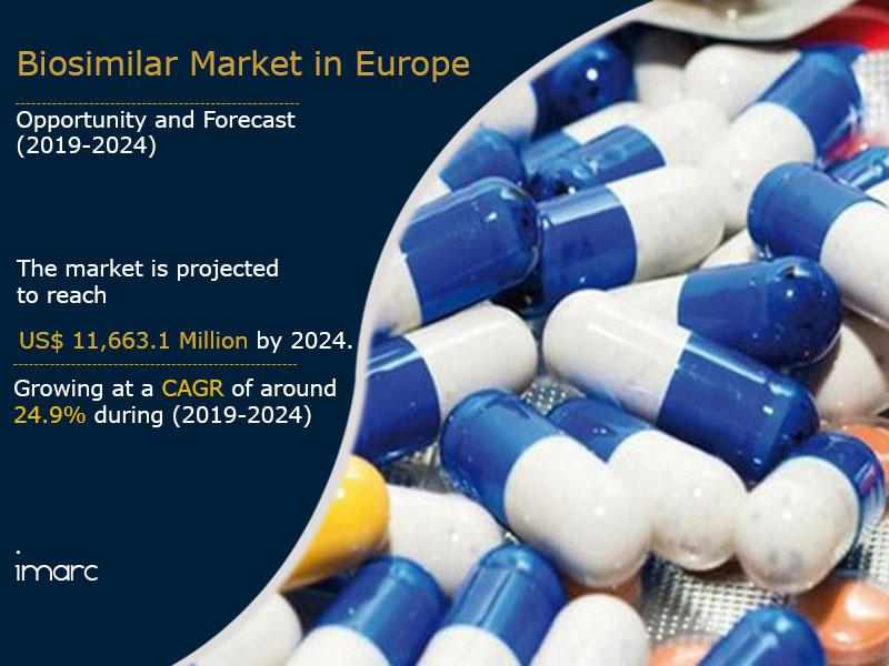 European Biosimilar Market Report