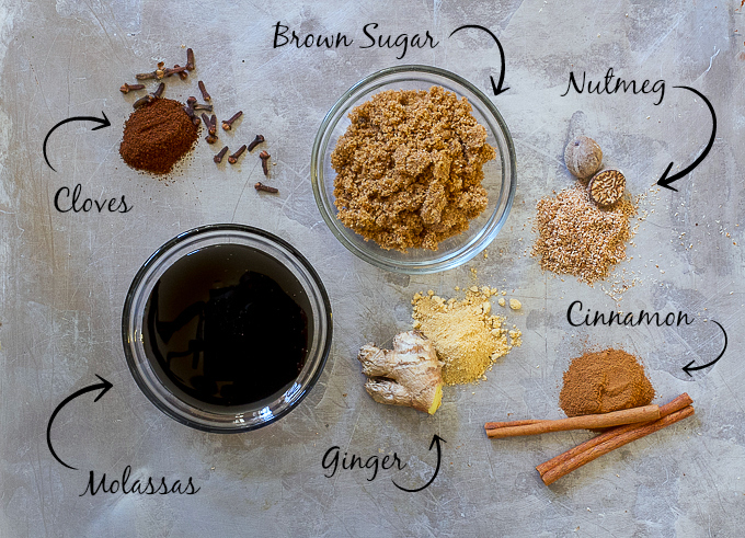 Gingerbread Syrup Ingredients