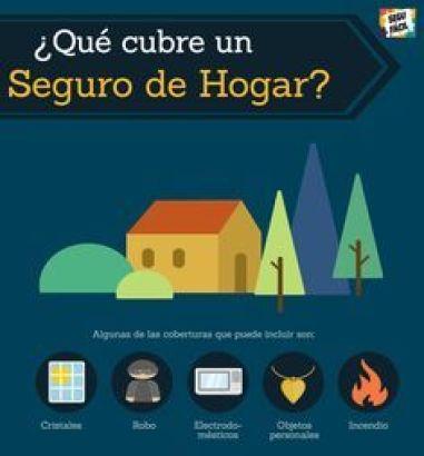 Protege la decoración de tu casa con seguro de hogar (4)