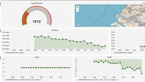 ITalks Dashboard