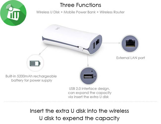 DM_A66_3_In_1_Wireless_WiFi_Router_Mobile_Power_Bank (2)