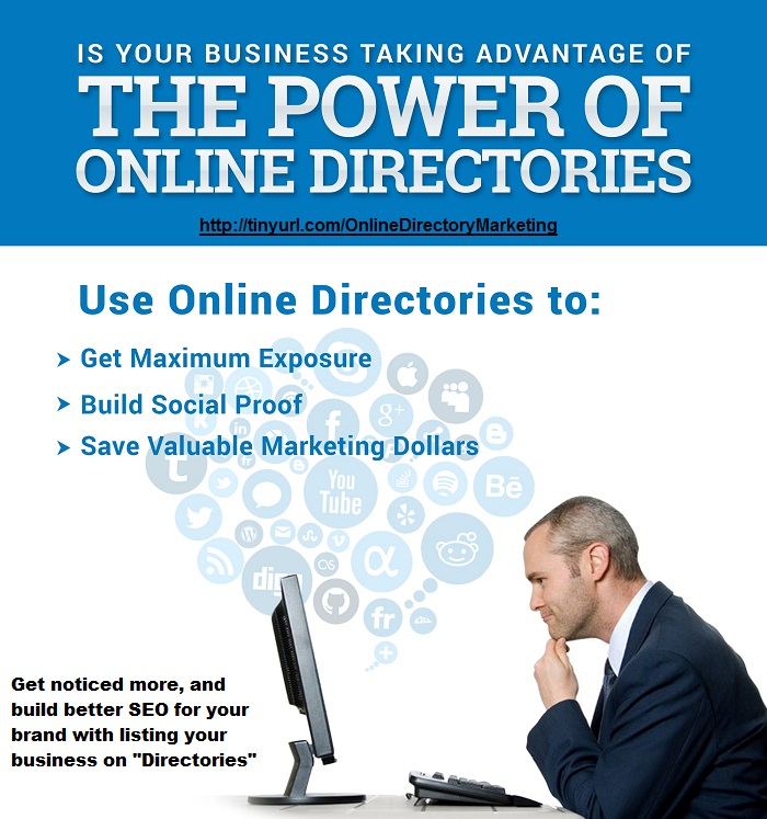 IMJustice Marketing with Online Directories