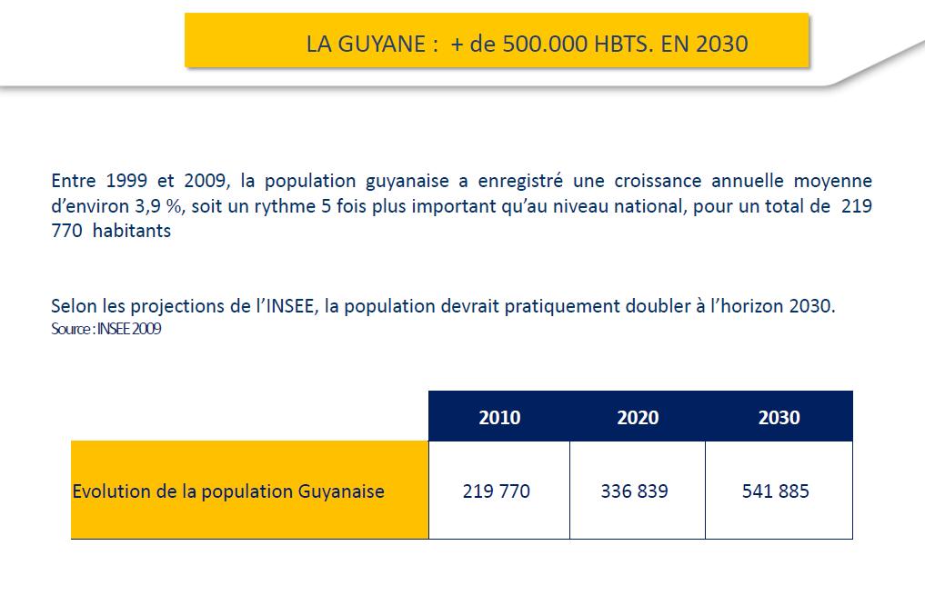 Défiscalisation, Guyane, Imm'horizon Finances