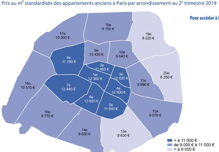 Acheter un bien immobilier à Paris
