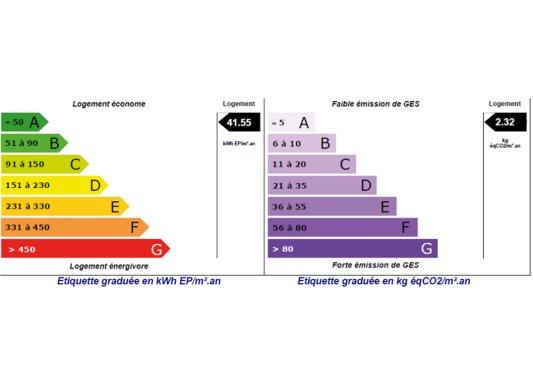 Mot Cl Orange Les Petites Annonces De Limmobilier