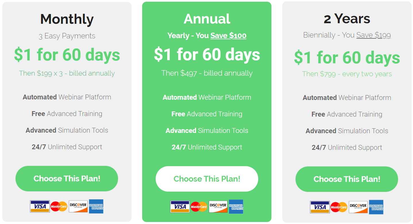 everwebinar 60 day trial