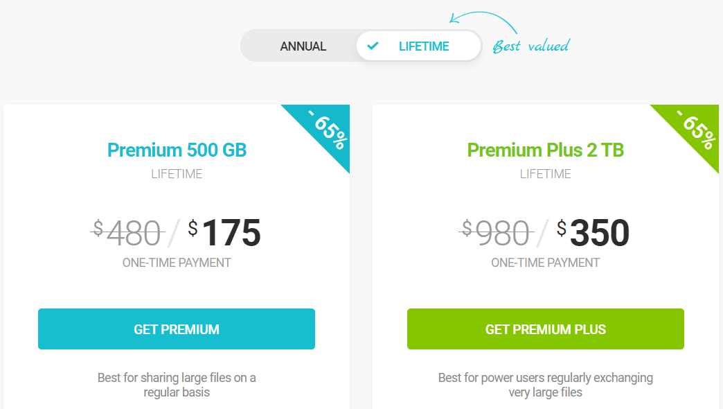 pcloud lifetime subscription