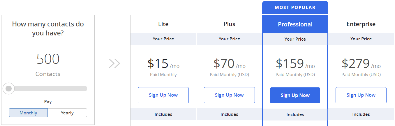 activecampaign prices