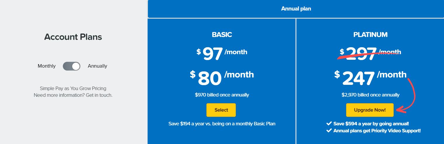 clickfunnels annual plan