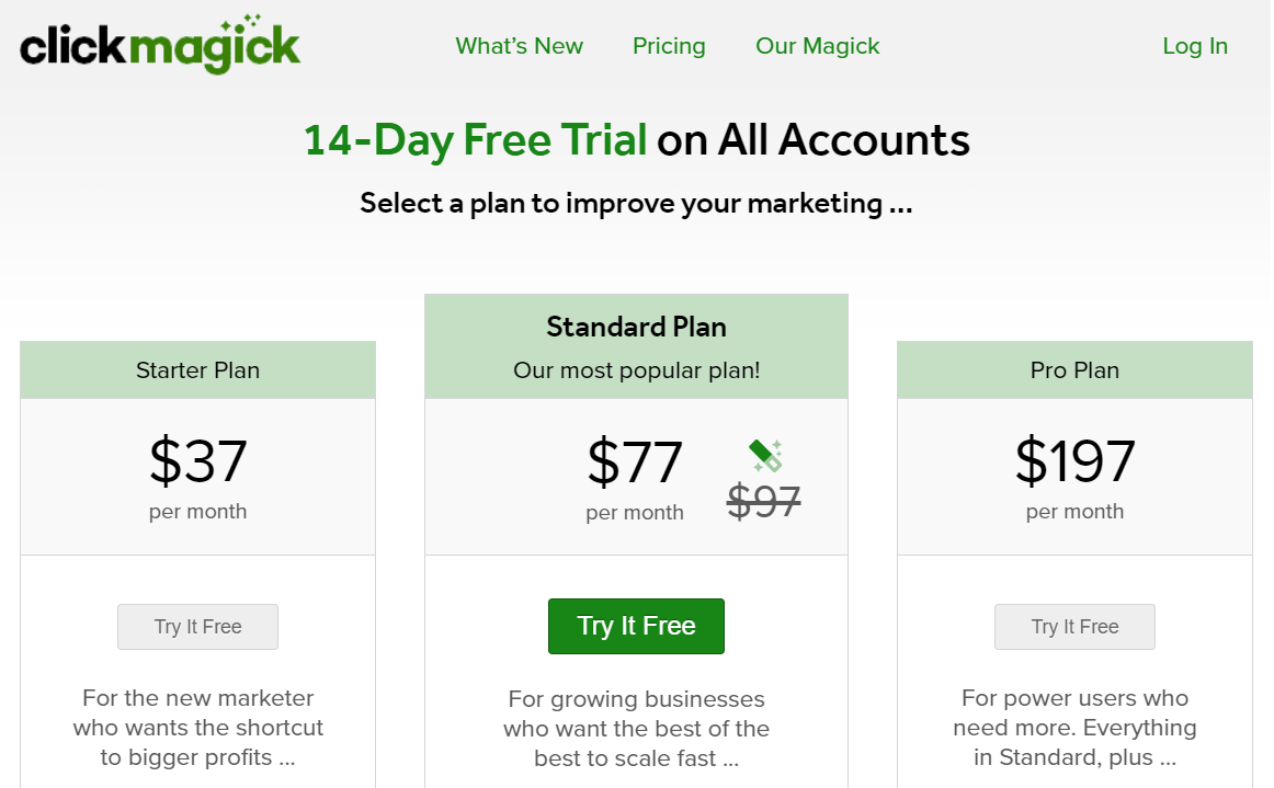 clickmagick prices