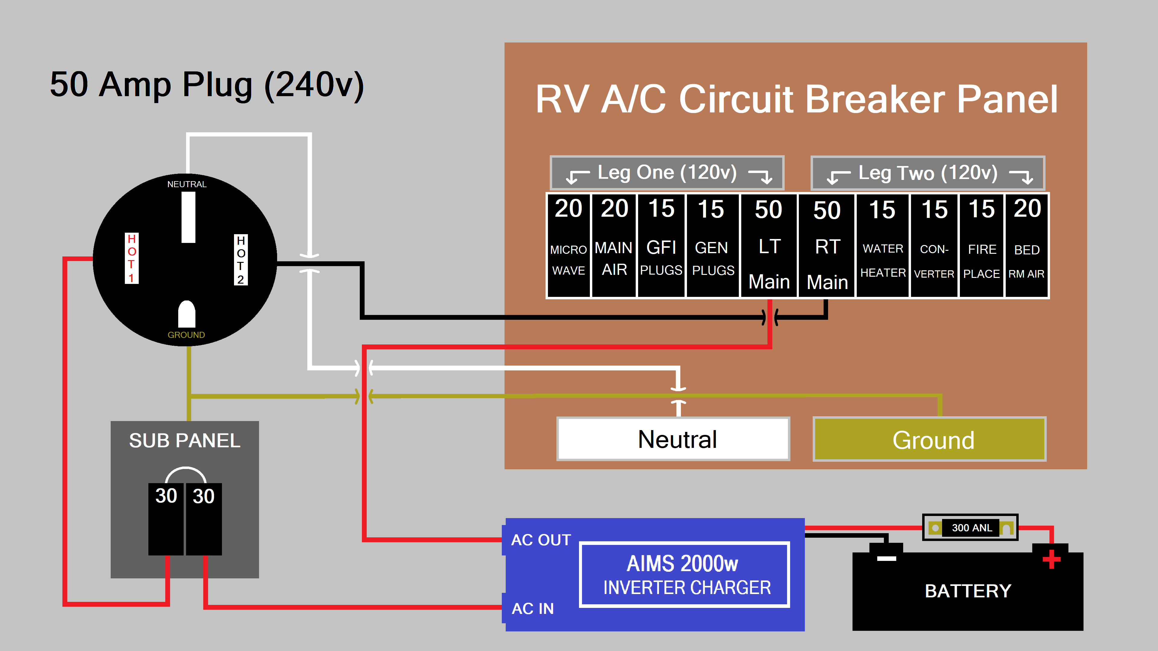 Fifth Wheel 12 Volt Wiring Diagram | Wiring Diagram on