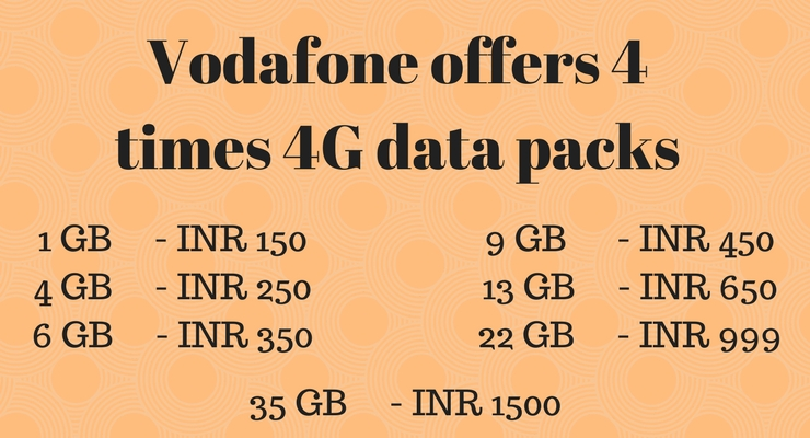 Vodafone offers 4 times 4G data packs