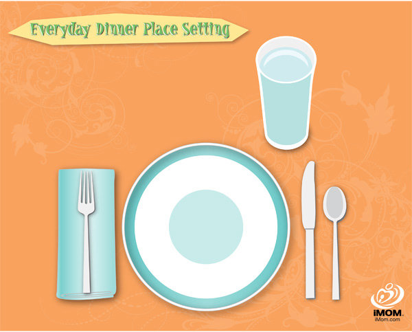 Everyday Table Place Setting Chart IMom