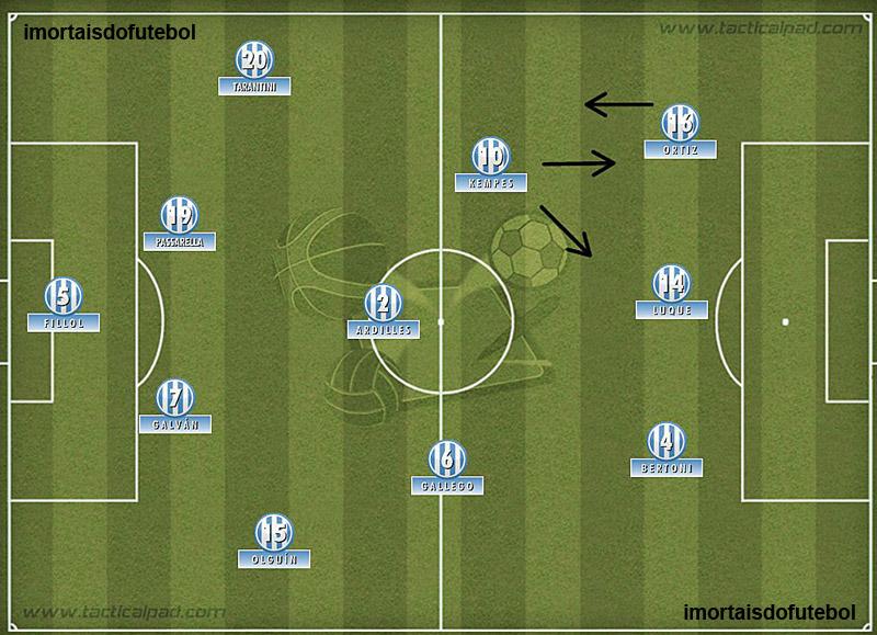 A Argentina na Copa: Kempes se movimentava e Ortiz voltava para ajudar na marcação. Note os curiosos números dos jogadores. Na época, muitas seleções utilizavam a numeração por ordem alfabética.