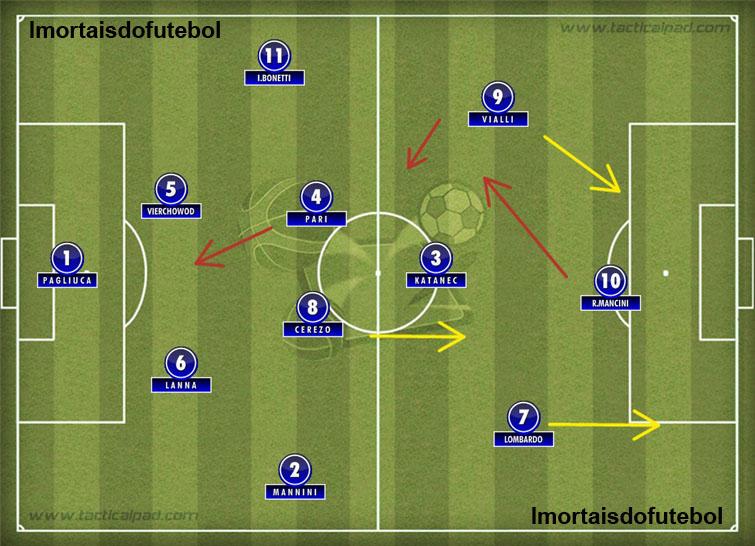 A Sampdoria naquele início de anos 90: meio de campo era extremamente criativo, Vialli se movimentava constantemente e a zaga era segura e eficaz, com