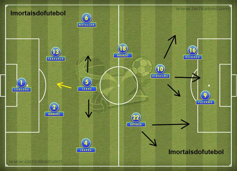 O Boca campeão do mundo em 2000: começo fulminante e disciplina tática foram essenciais para o título.