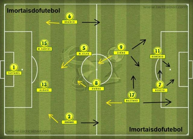 O Brasil da Copa: sem Leonardo e Raí, equipe perdeu o poder ofensivo, mas nem por isso deixou de ser eficiente.