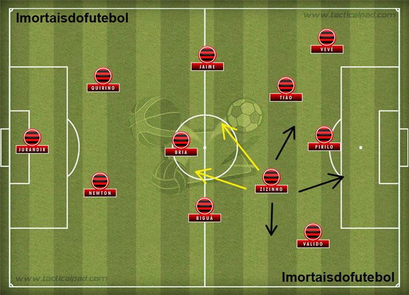 O Flamengo do tricampeonato: Zizinho dava mobilidade ao meio de campo e orquestrava as ações pela direita.