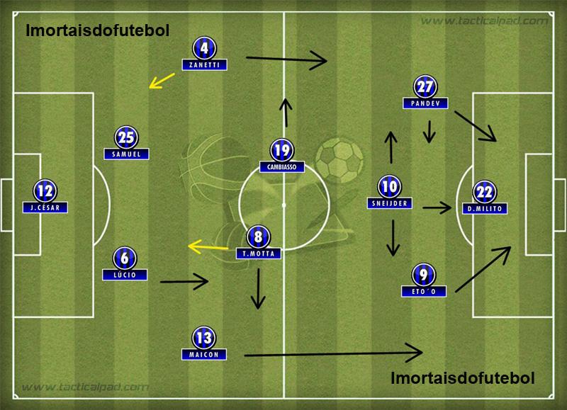 A Inter de Mourinho: time difícil de ser batido, zaga segura e ataque criativo.
