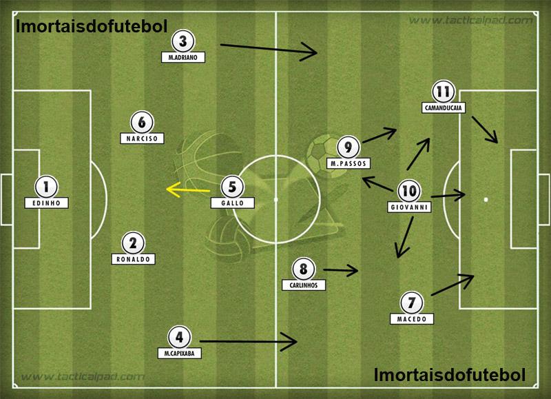 """O Santos em campo: com praticamente quatro atacantes e Giovanni como um """"falso"""" nove, o time voou contra o Flu."""