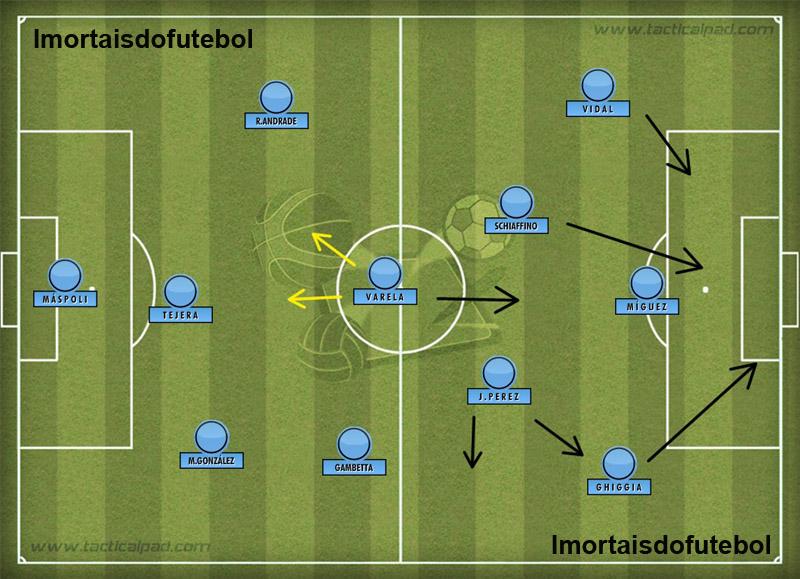 A Celeste da Copa: força pela direita era o grande trunfo do time. Na final, Vidal deu lugar à Morán.