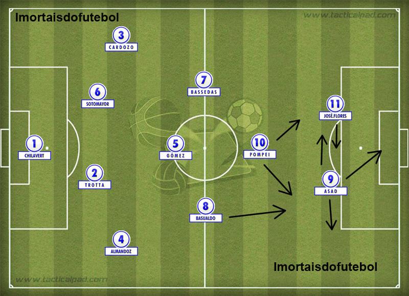 O Vélez de Bianchi em 1994: defesa compacta, meio de campo estruturado e Asad iluminado.
