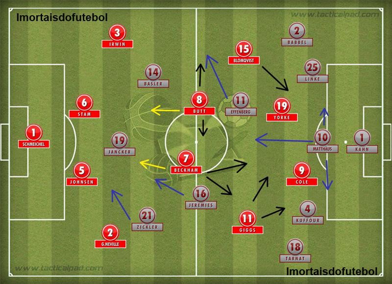 Os times em campo: com vários desfalques, Manchester e Bayern tiveram que recorrer ao banco para entrarem bem na decisão. No papel e no jogo, os alemães foram melhores, mas pecaram nas conclusões e na pane defensiva já sem Matthäus no segundo tempo.