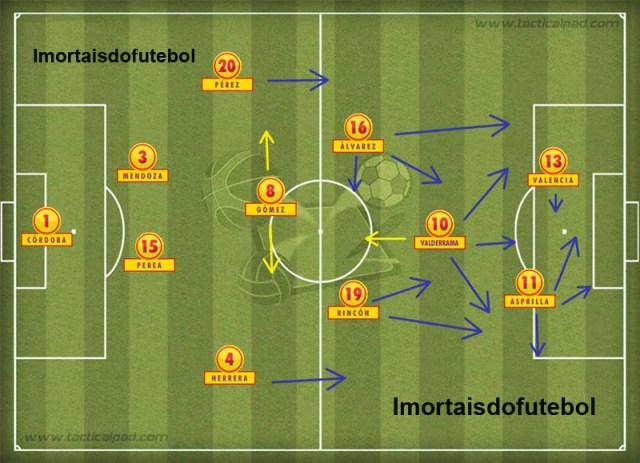 A Colômbia dos 5 a 0: meio de campo criativo, ataque veloz e um time predestinado a fazer história.