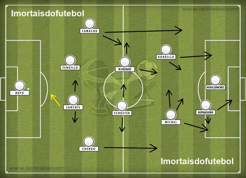 """""""La Quinta"""" em campo: velocidade pelas pontas, Sanchís, Míchel, Butragueño e Sánchez em seus auges... O gol era apenas uma questão de tempo para aquele time."""