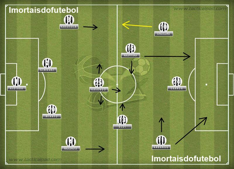 A base do Mazembe: as investidas pelas pontas do campo eram os maiores artifícios do time que surpreendeu o Internacional.