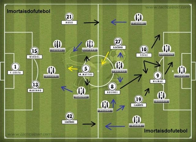 Os times em campo: os sistemas defensivos das equipes não eram lá grande coisa, mas o ataque corintiano funcionava muito bem.
