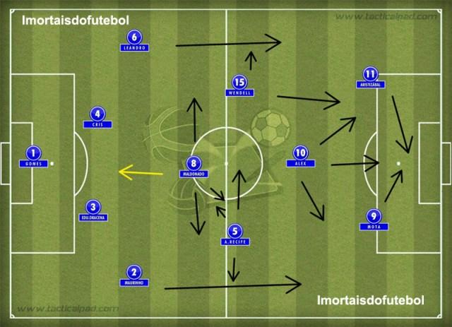 O Cruzeiro de 2003: Alex era o craque e cérebro do time, mas Wendell, Zinho, Maurinho, Augusto Recife, Aristizábal e as peças de reposição no banco davam à equipe uma força monstruosa.