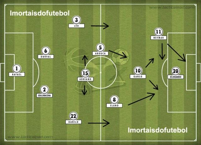 O time da Libertadores não foi tão brilhante quanto o esquadrão de 2010, mas teve mais equilíbrio e força defensiva.