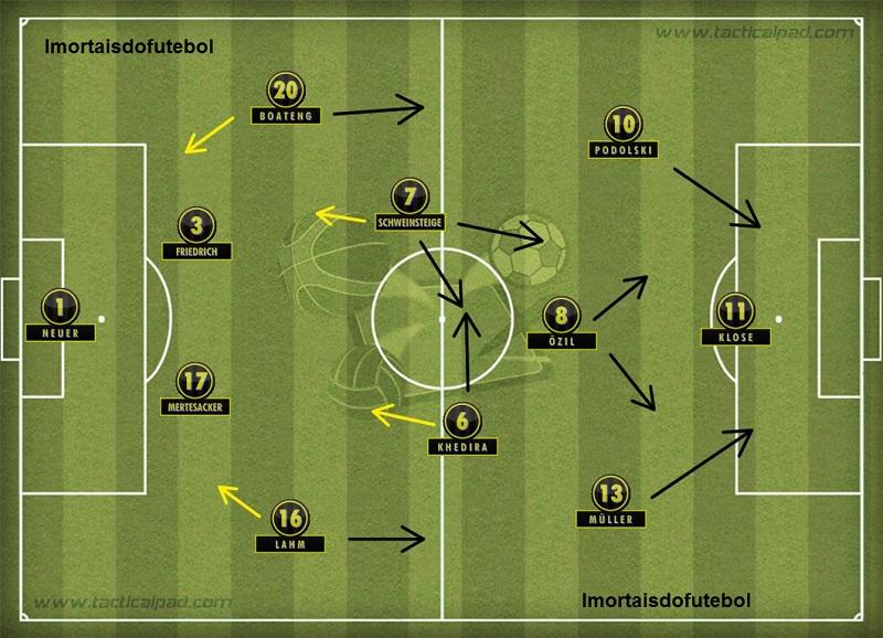 A base alemã na Copa de 2010: ataque rápido e jovens sem pressão fizeram bonito na África do Sul.