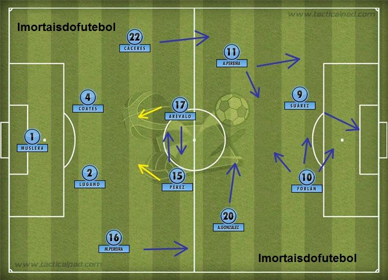 O time da Copa América: para muitos, melhor que o esquadrão de 2010.