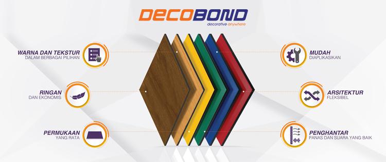 kelebihan acp aluminium composite panel decobond