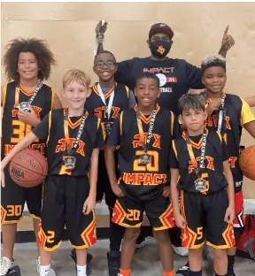 2021 Summer Basketball Tryouts 2