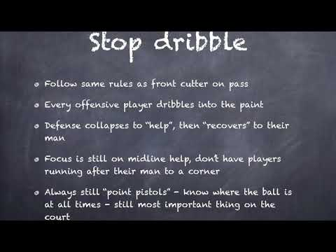 Defensive Shell Drill