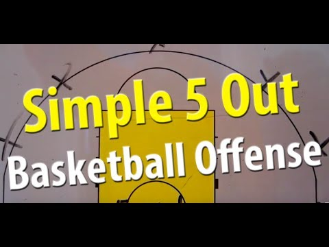 Simple 5 Out Basketball Offense Play Pass Cut Fill | 5 Out Basketball Offense