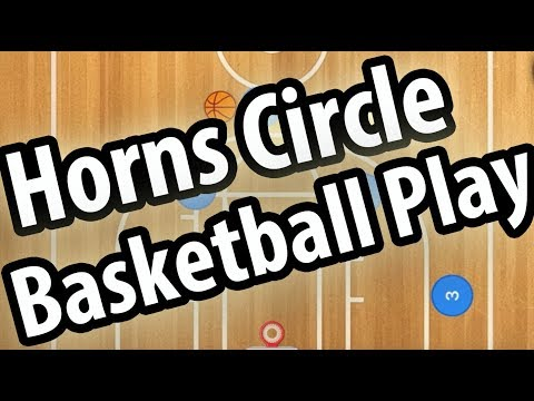 Horns Circle Basketball Play | Horns Basketball Offense | Score With Your Point Guard