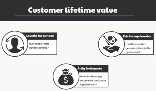 Customer Lifetime Value illustration