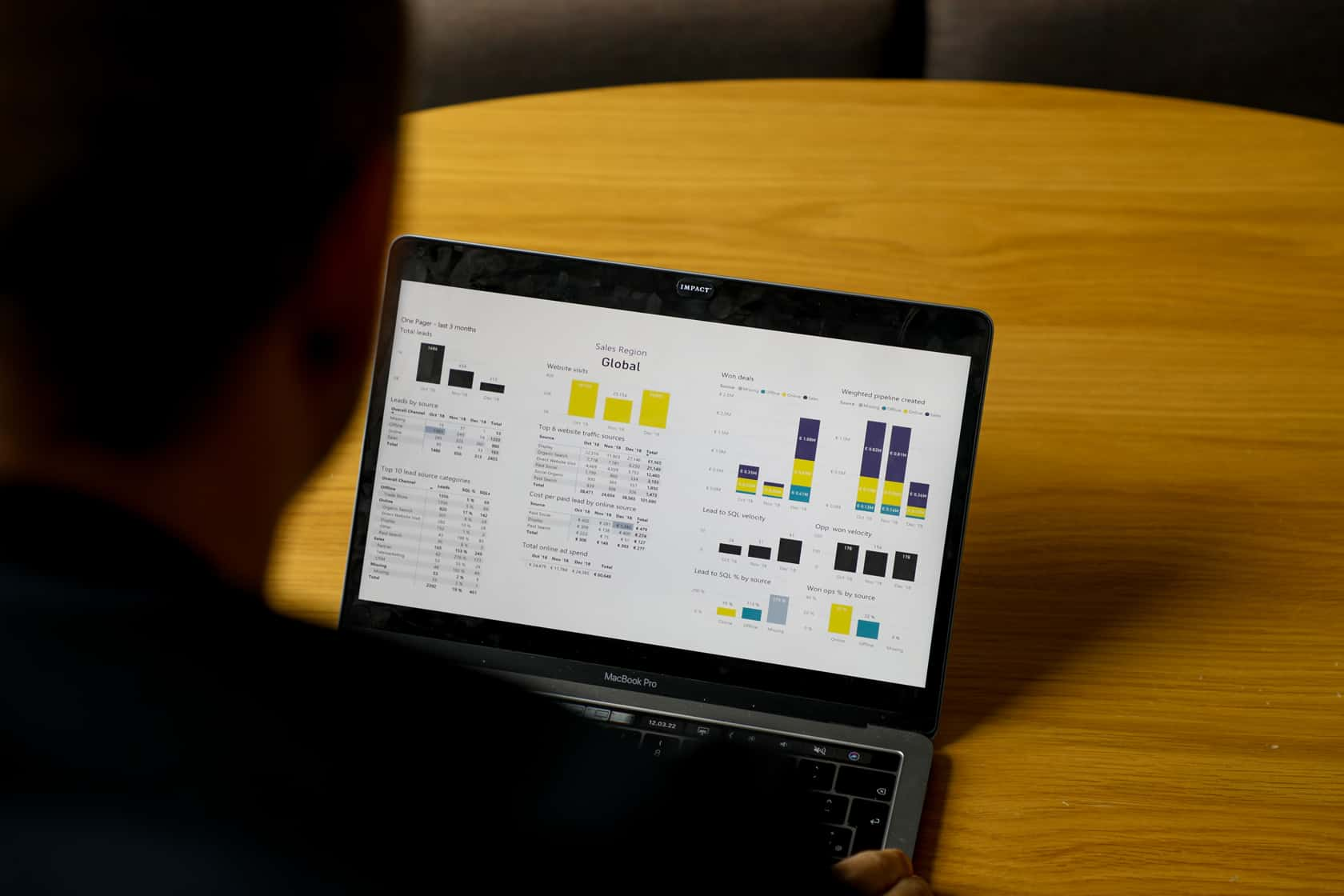logpoint skaber vækst marketing aktiviteter